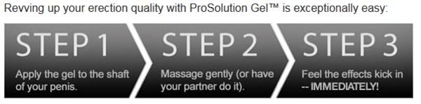 how to use prosolution gel